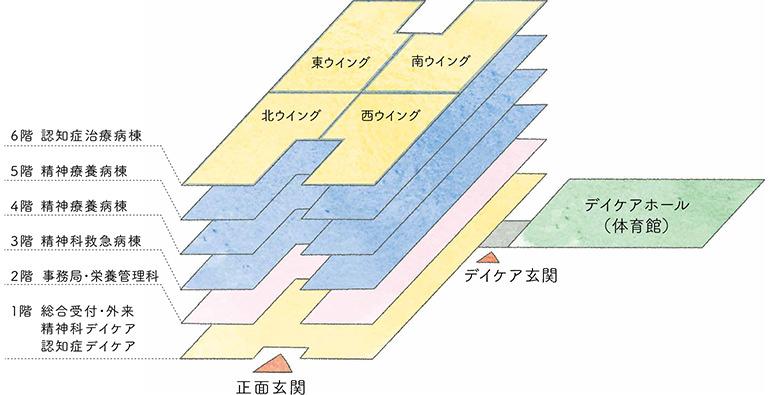 図:院内マップ01